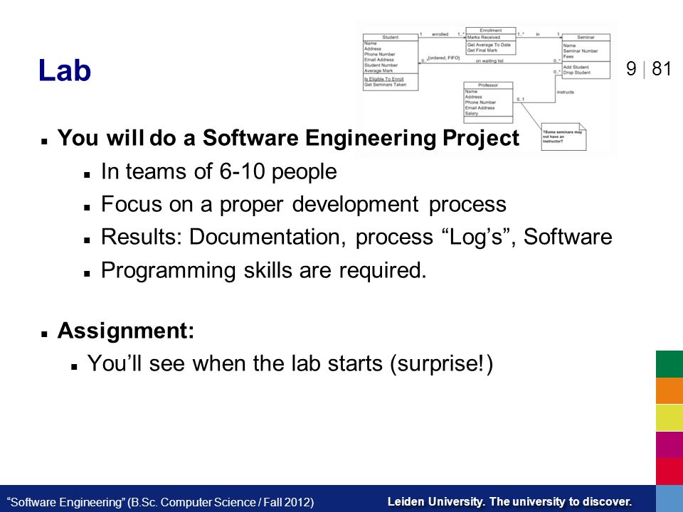 Lab You will do a Software Engineering Project In teams of 6-10 people