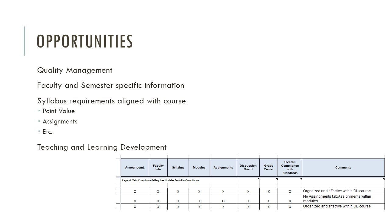 Opportunities Quality Management