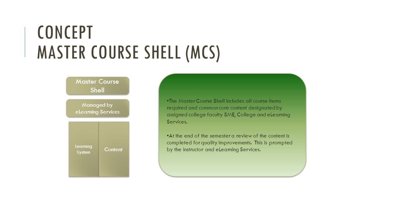 Concept Master Course Shell (MCS)