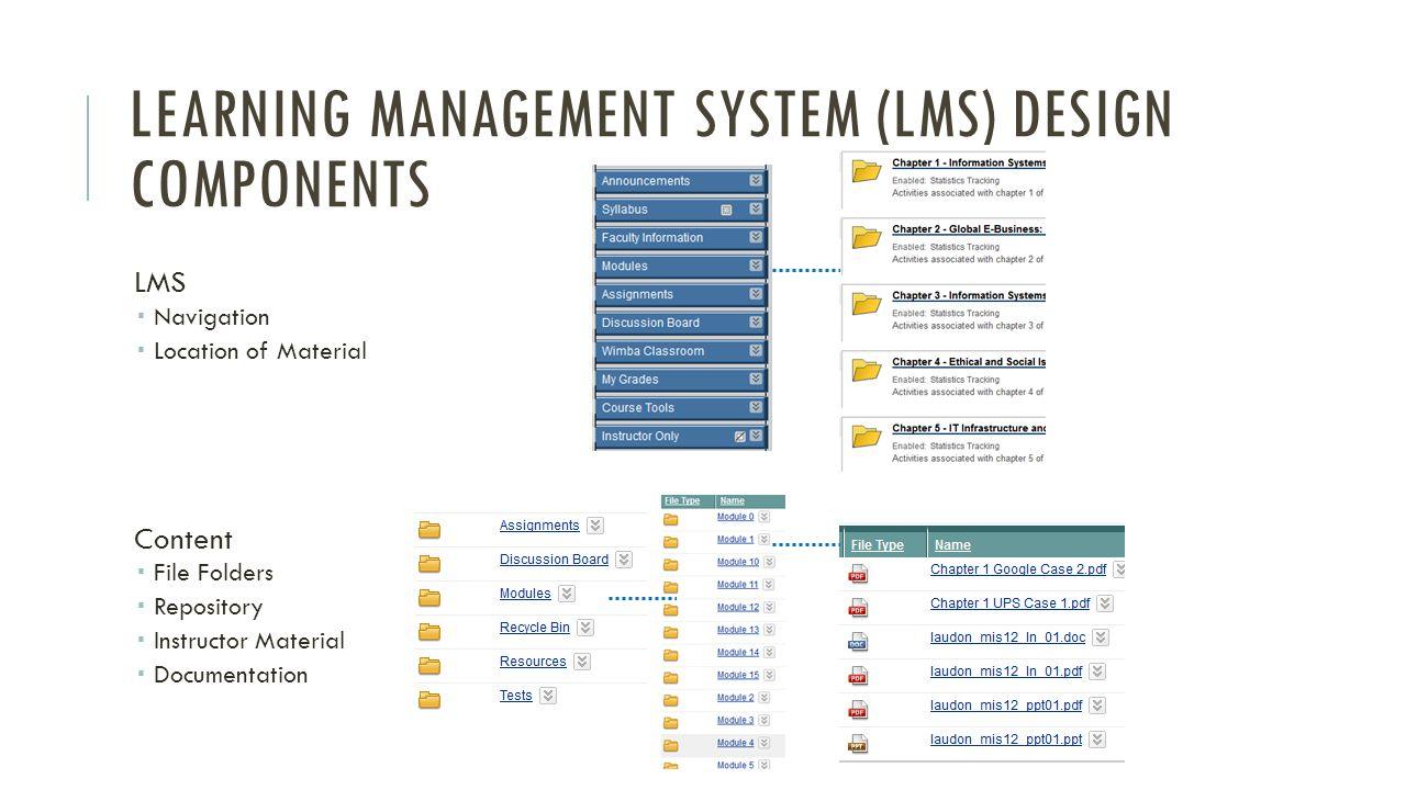 Learning Management System (LMS) design components