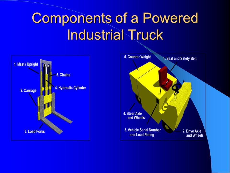 Components of a Powered Industrial Truck