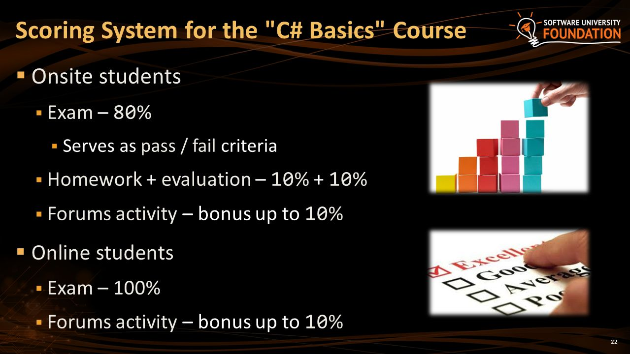 Scoring System for the C# Basics Course