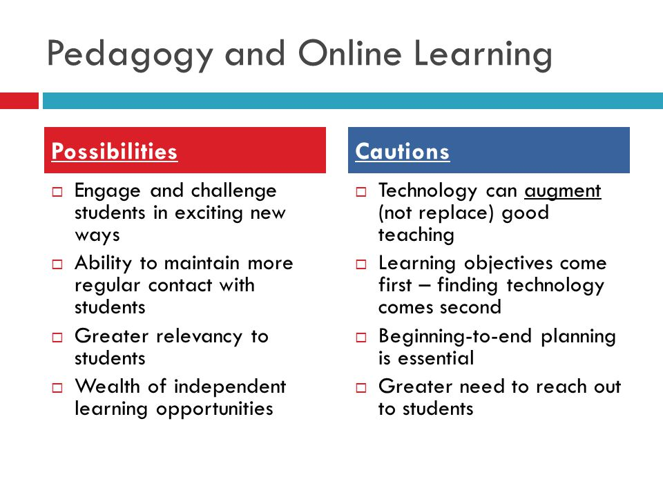Pedagogy and Online Learning