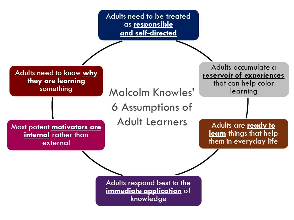 Malcolm Knowles' 6 Assumptions of Adult Learners
