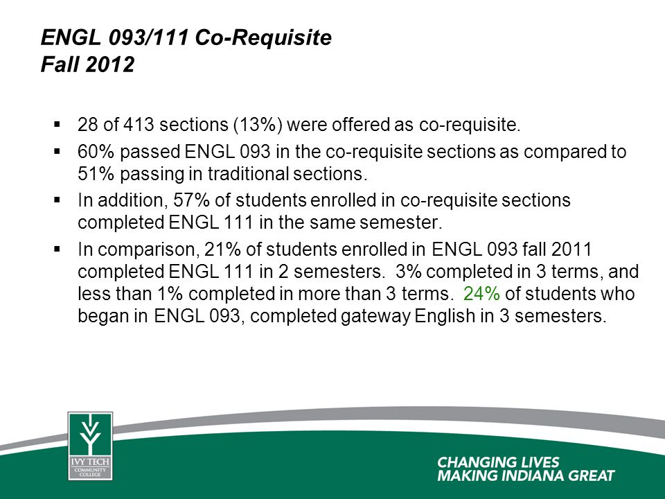 ENGL 093/111 Co-Requisite Fall 2012