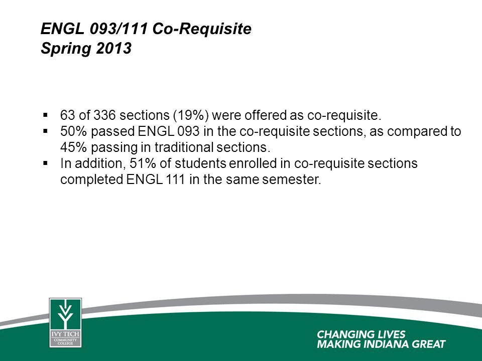 ENGL 093/111 Co-Requisite Spring 2013
