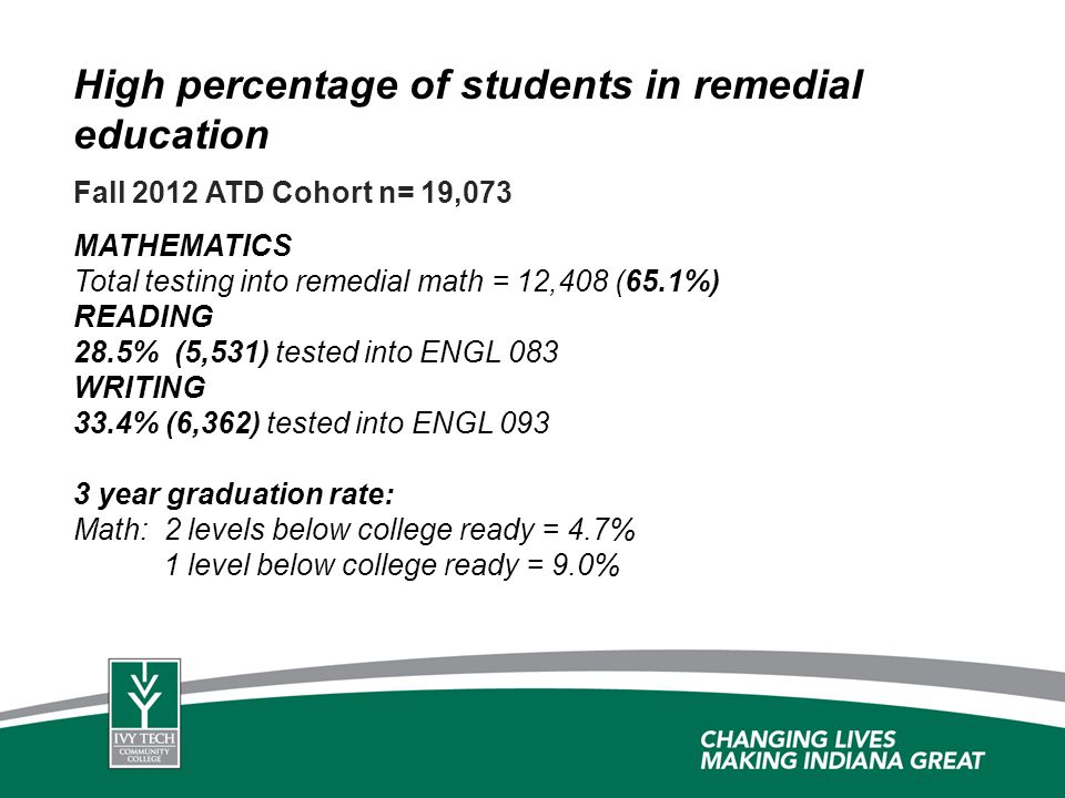 High percentage of students in remedial education