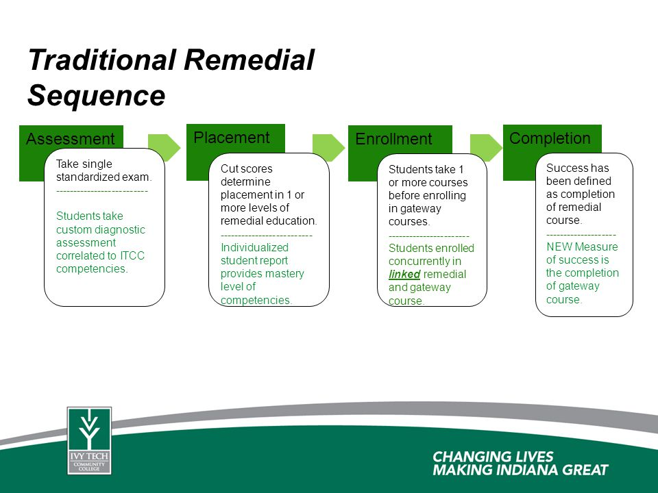 Traditional Remedial Sequence