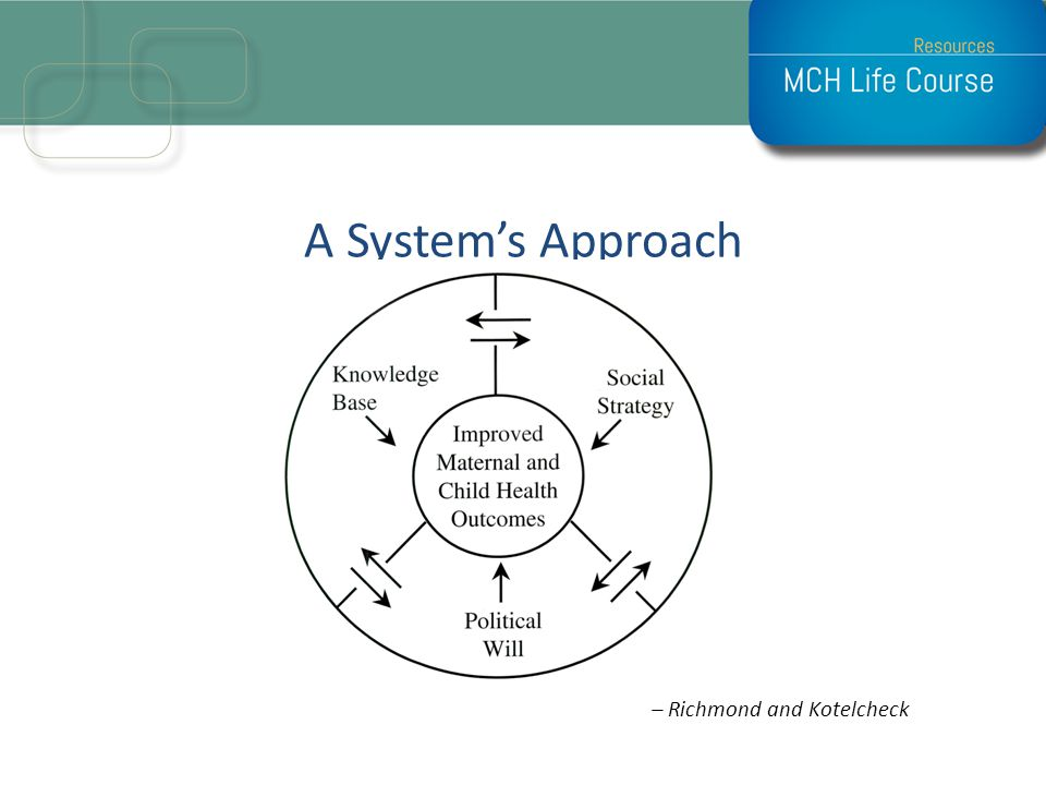 A System's Approach – Richmond and Kotelcheck