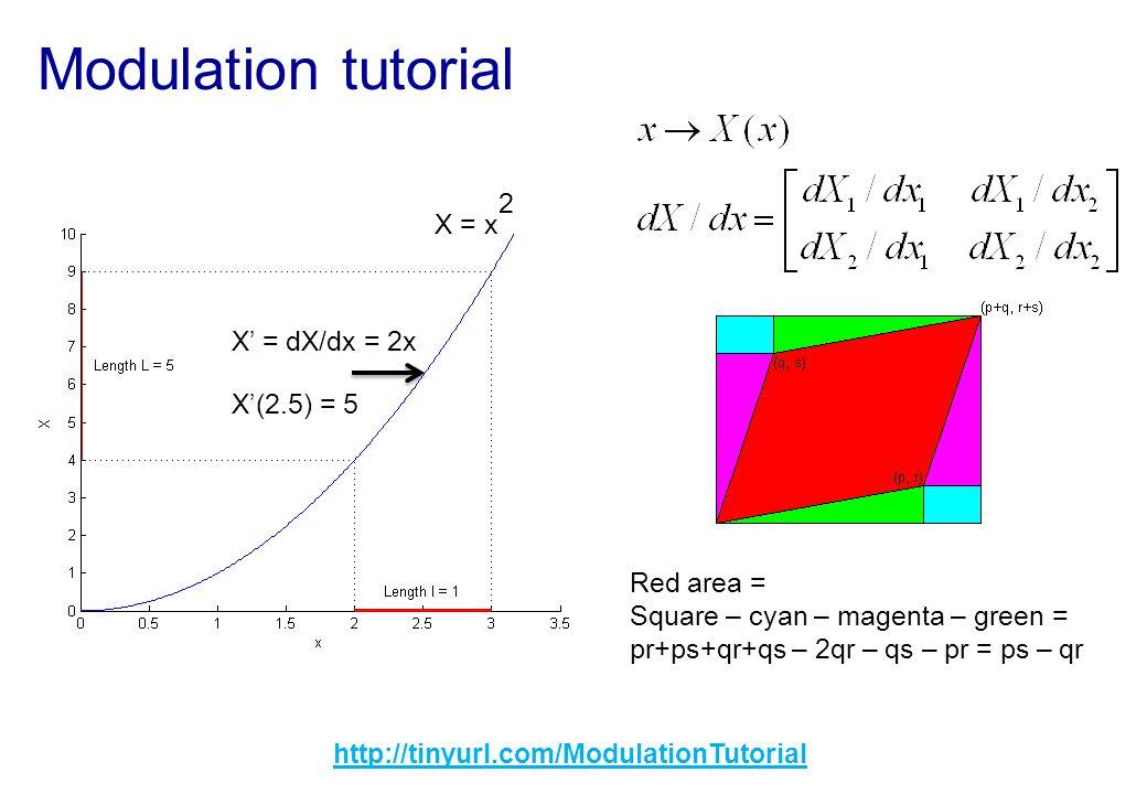 Modulation tutorial X = x2 X' = dX/dx = 2x X'(2.5) = 5