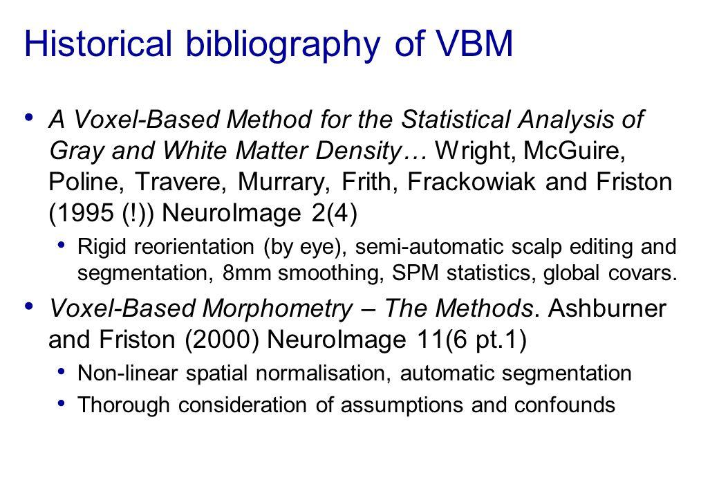Historical bibliography of VBM