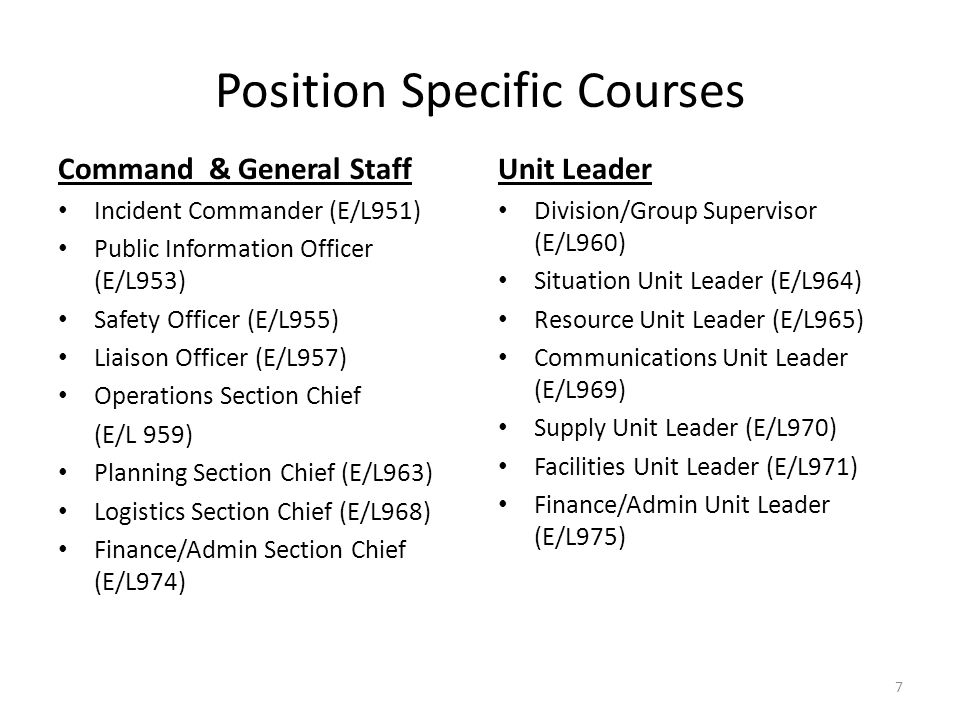 Position Specific Courses