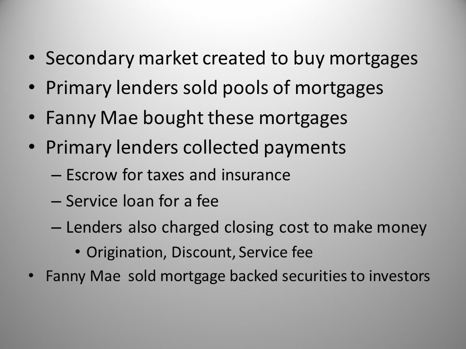 Secondary market created to buy mortgages