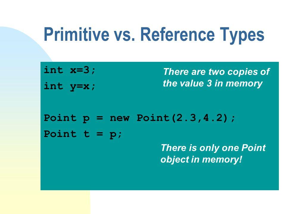 Primitive vs. Reference Types
