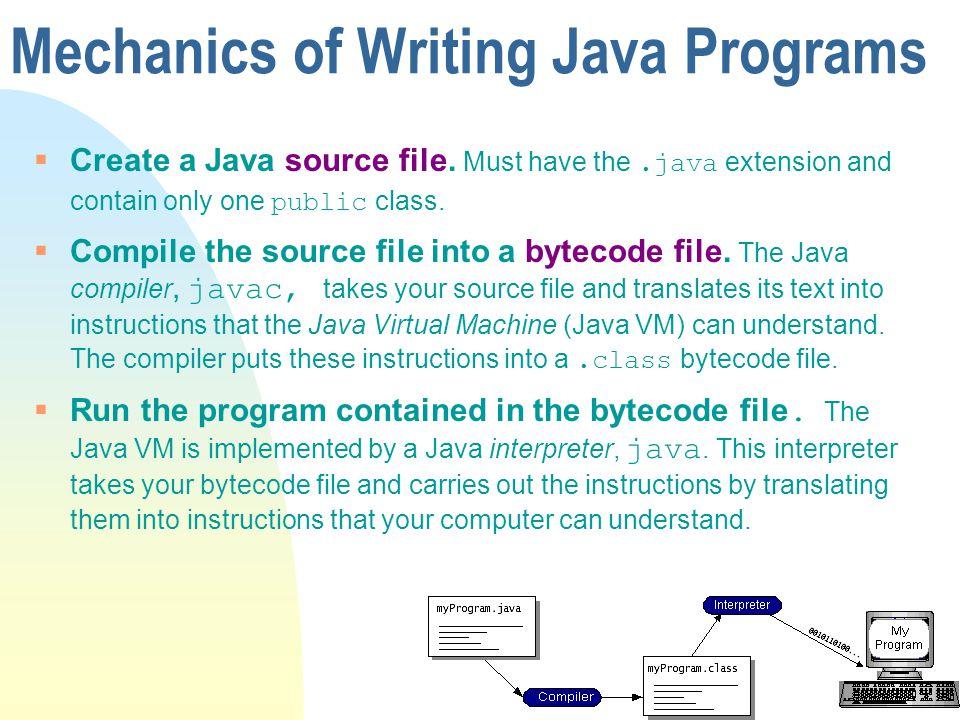 Mechanics of Writing Java Programs