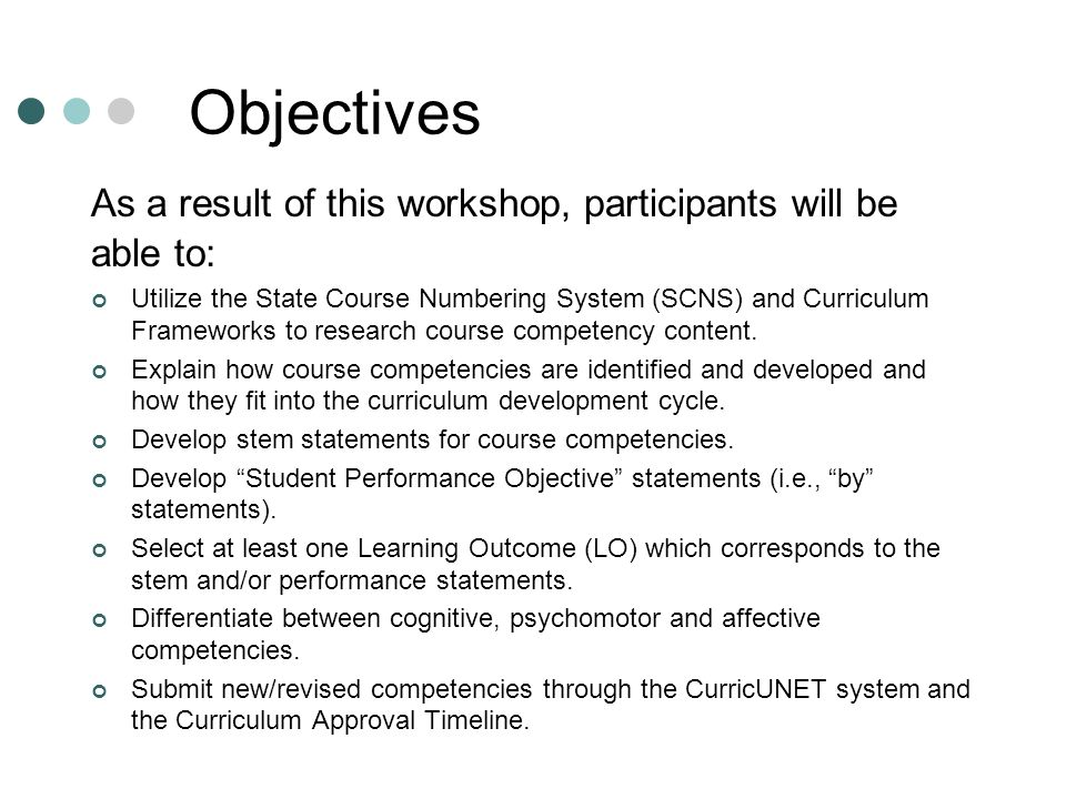 Objectives As a result of this workshop, participants will be able to:
