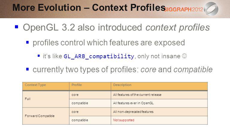 More Evolution – Context Profiles