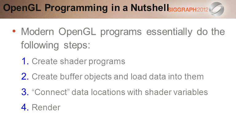 OpenGL Programming in a Nutshell