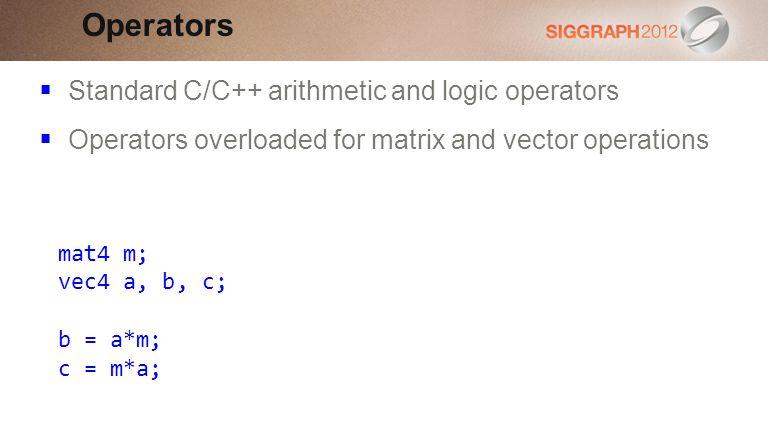 Operators Standard C/C++ arithmetic and logic operators