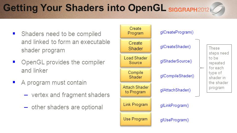 Getting Your Shaders into OpenGL