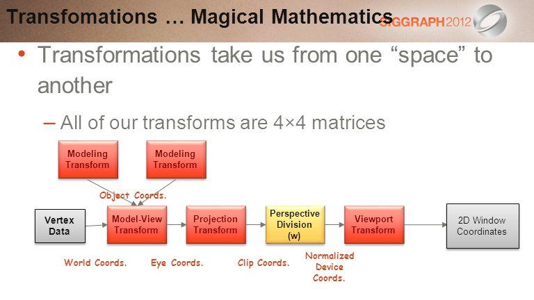 Transfomations … Magical Mathematics