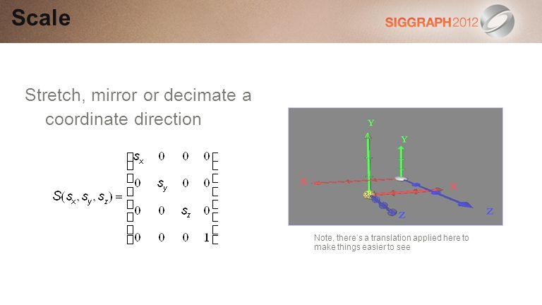 Scale Stretch, mirror or decimate a coordinate direction