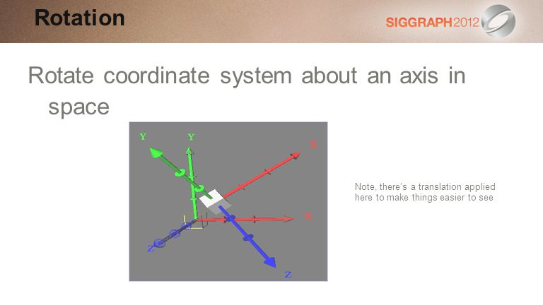 Rotate coordinate system about an axis in space