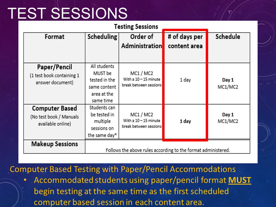 Test sessions Computer Based Testing with Paper/Pencil Accommodations