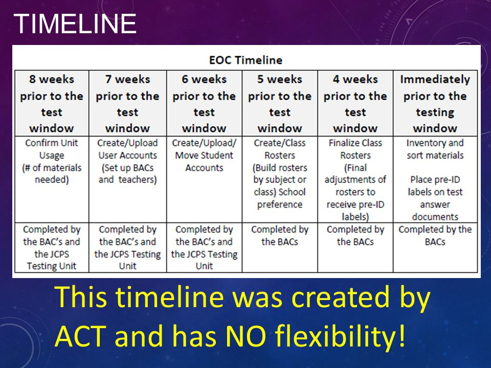 This timeline was created by ACT and has NO flexibility!