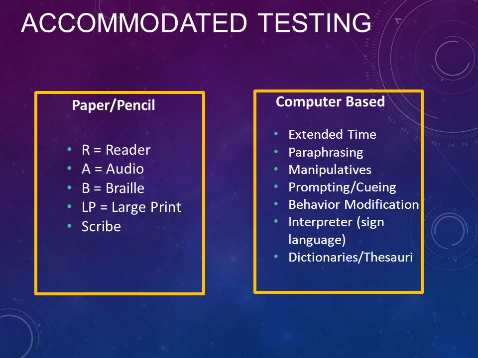 Accommodated Testing Computer Based Paper/Pencil R = Reader A = Audio