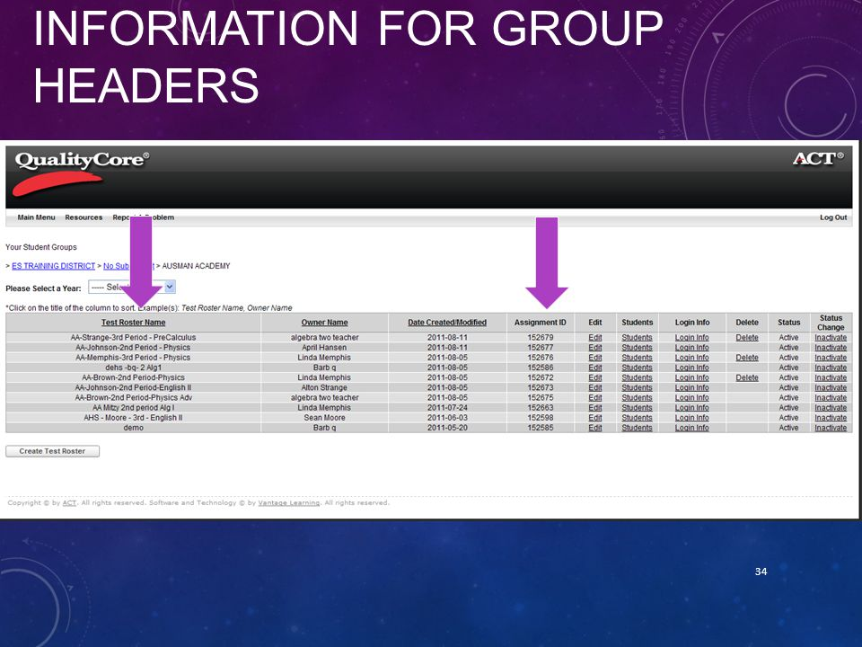 Information for Group Headers