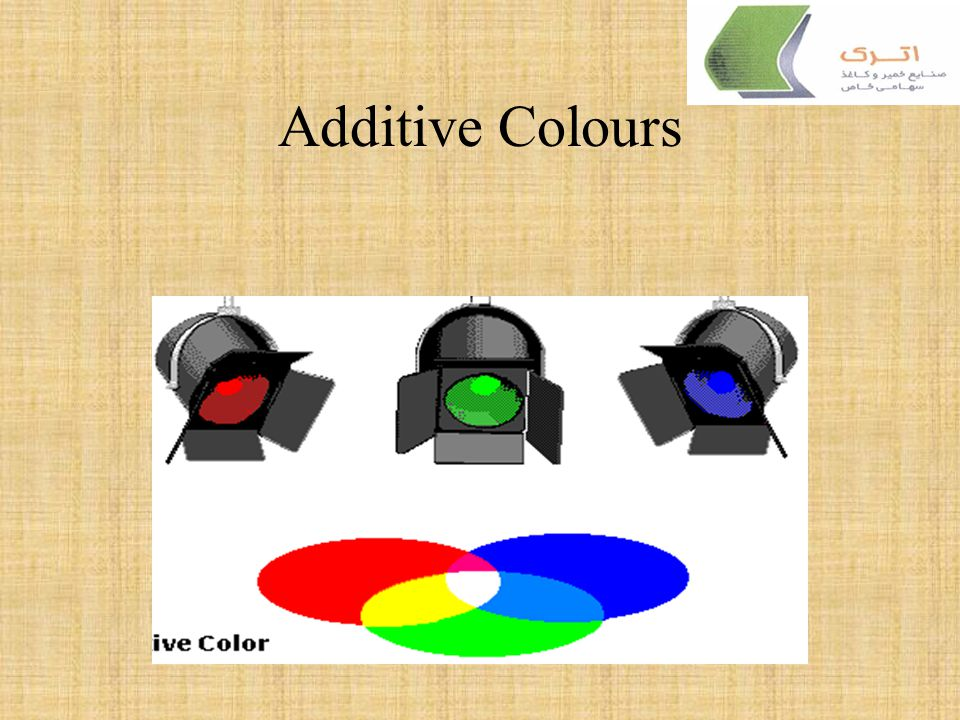 Additive Colours