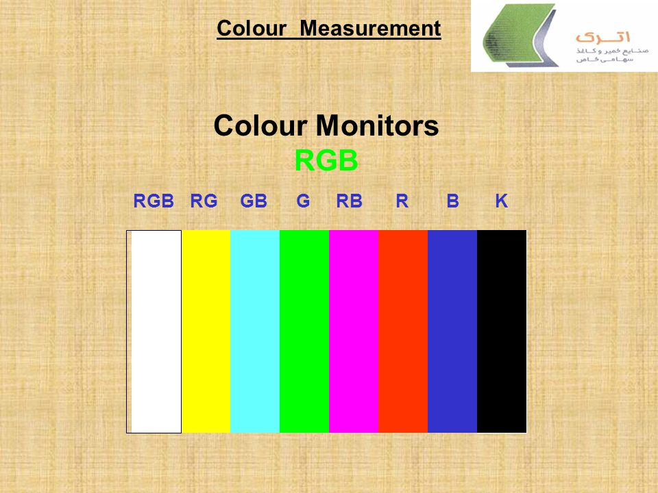 Colour Measurement Colour Monitors RGB RGB RG GB G RB R B K