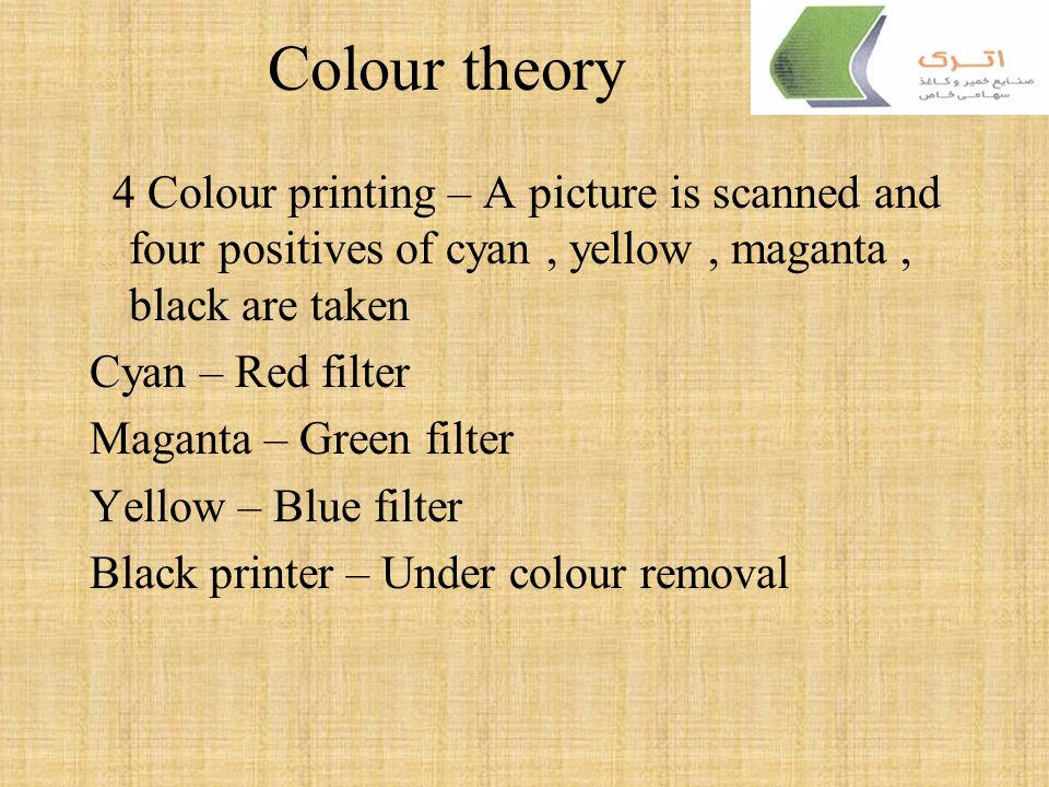 Colour theory 4 Colour printing – A picture is scanned and four positives of cyan , yellow , maganta , black are taken.