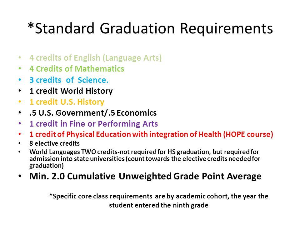 *Standard Graduation Requirements