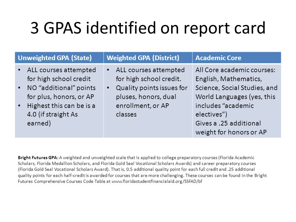 3 GPAS identified on report card