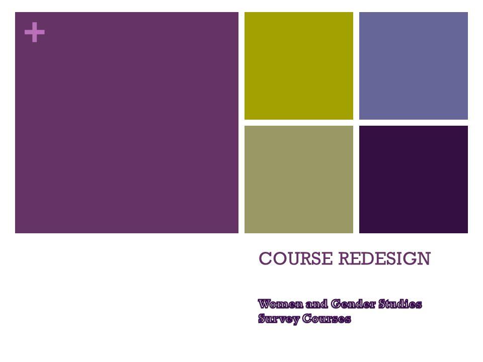 Women and Gender Studies Survey Courses
