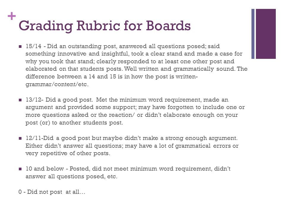 Grading Rubric for Boards