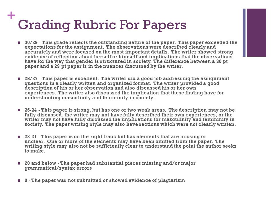 Grading Rubric For Papers