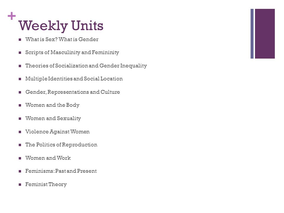 Weekly Units What is Sex What is Gender