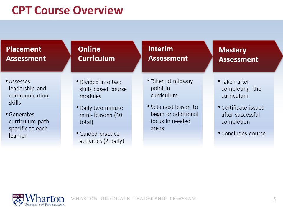 CPT Course Overview Placement Assessment Online Curriculum