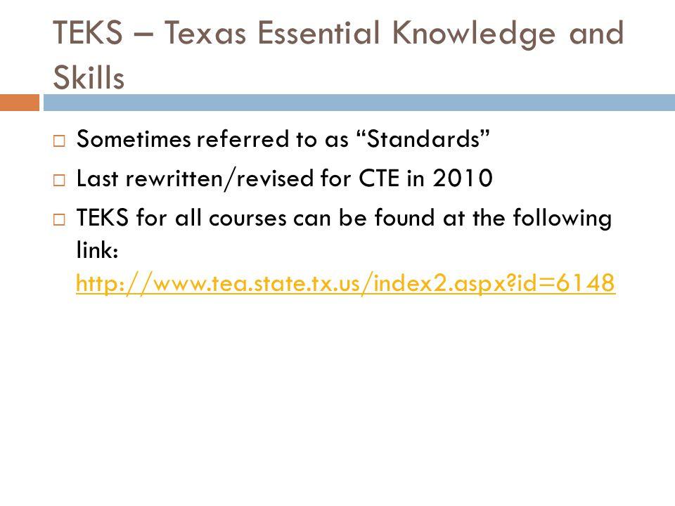 TEKS – Texas Essential Knowledge and Skills