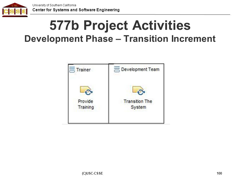 577b Project Activities Development Phase – Transition Increment