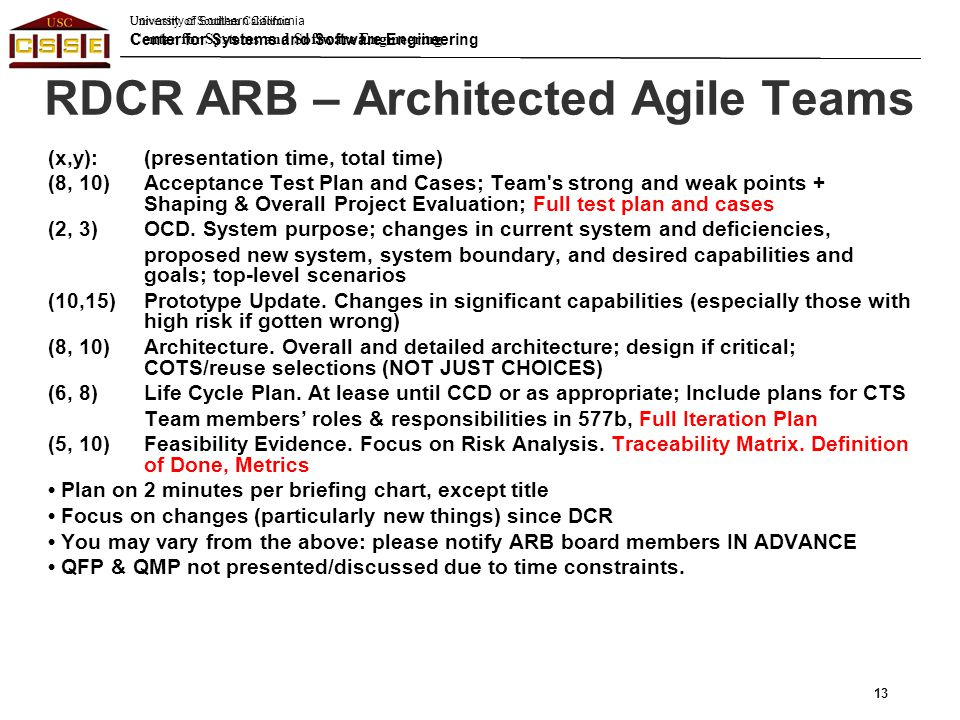 RDCR ARB – Architected Agile Teams