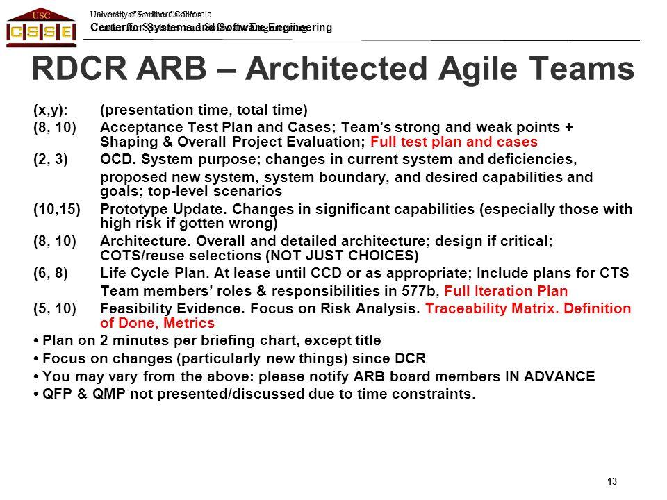 RDCR ARB – Architected Agile Teams