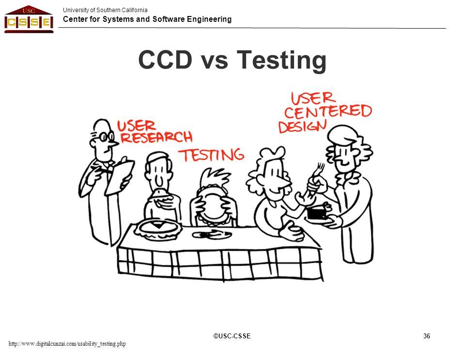 CCD vs Testing ©USC-CSSE