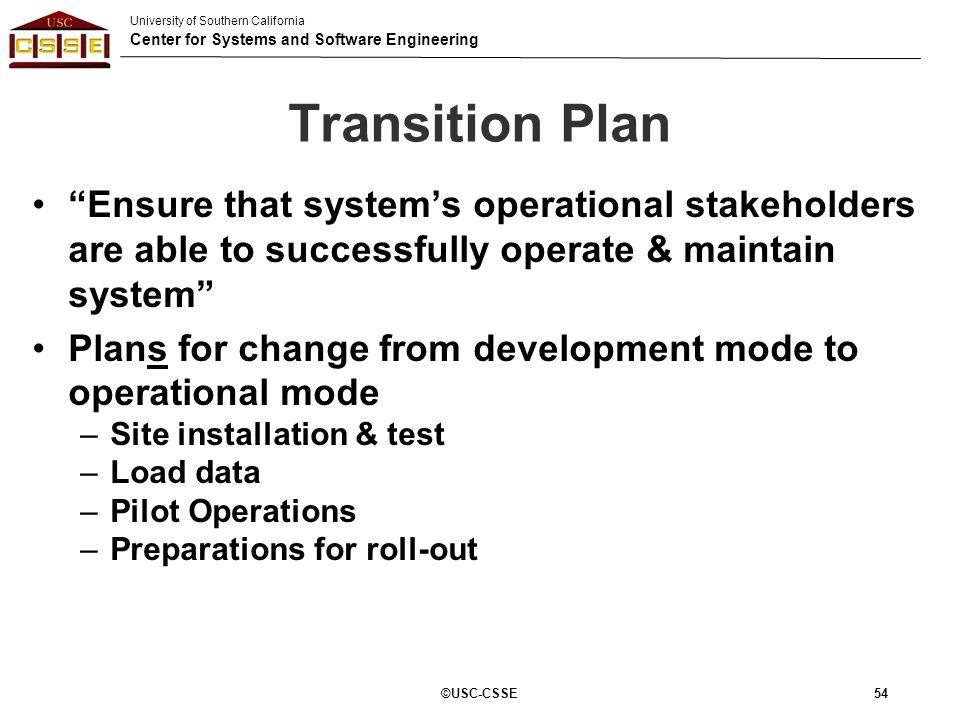 CSCI 577b Software Engineering II, TRR Preparation