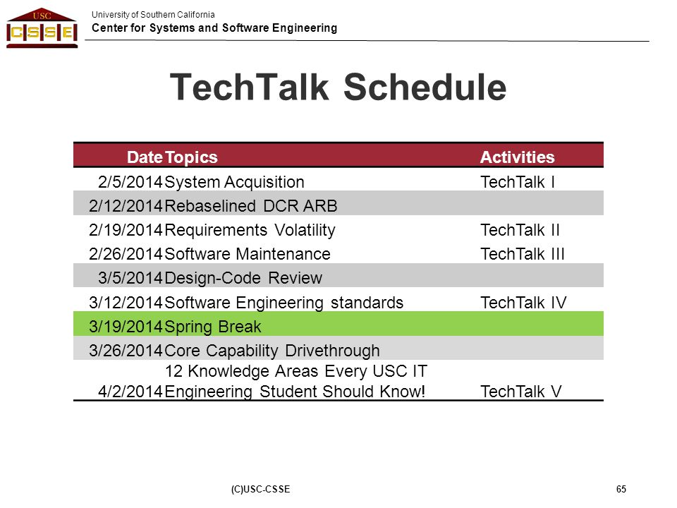 TechTalk Schedule Date Topics Activities 2/5/2014 System Acquisition