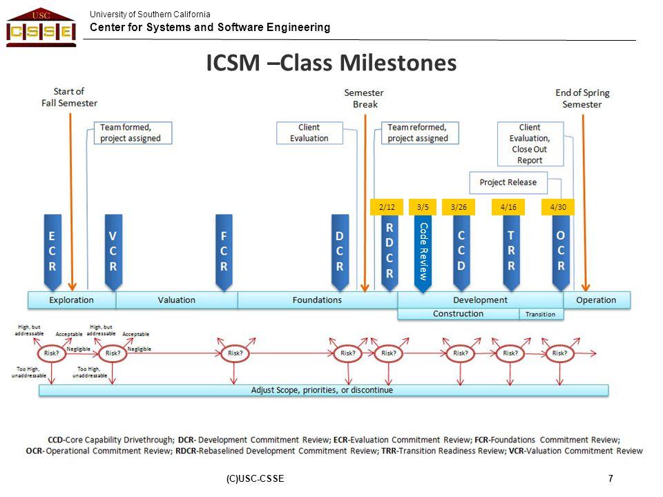 ICSM –Class Milestones