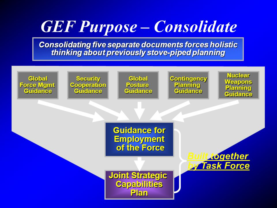 GEF Purpose – Consolidate Guidance